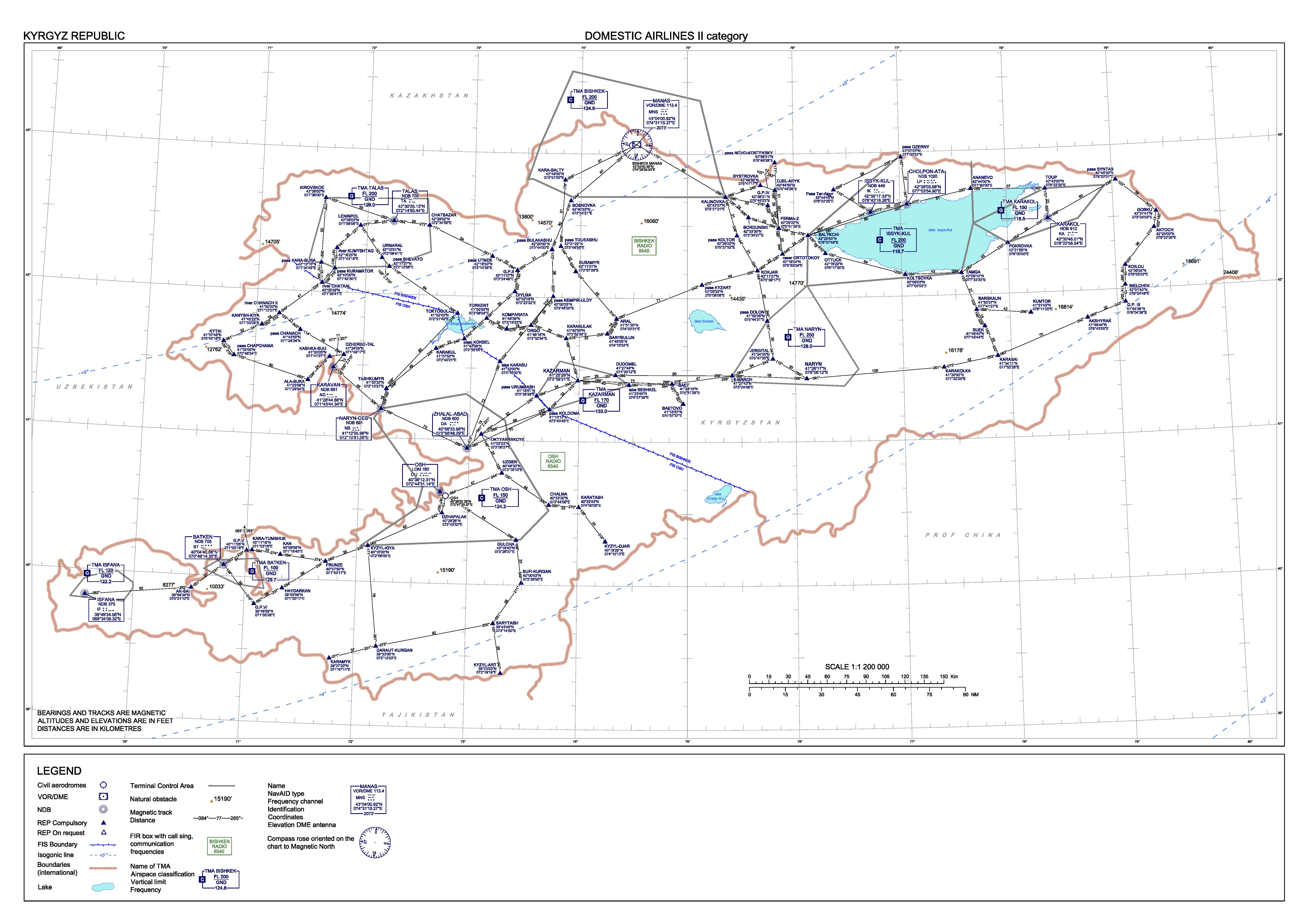 Geography of airways | Kyrgyzaeronavigatsia